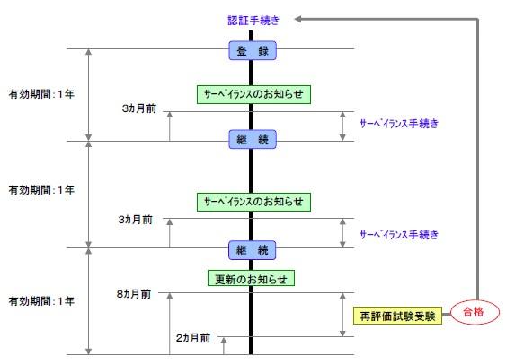sikakuflow.jpg